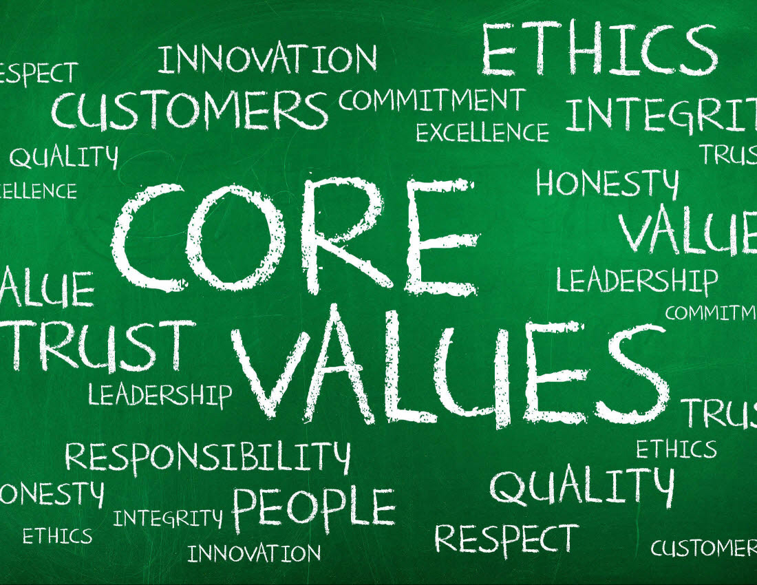 core values word map image